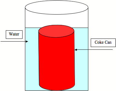 coke diet coke density